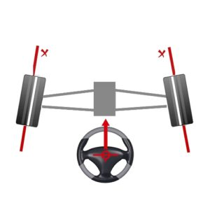 image indiquant une géométrie de roues a angle fermé parallélisme